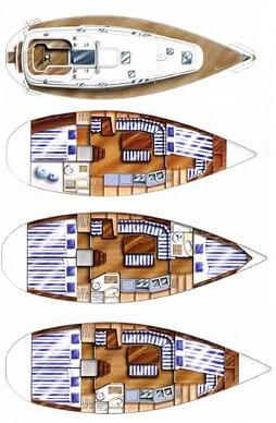Dufour 36 Classic (voilier)