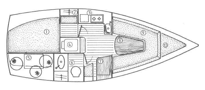 Eolia 25 - Jeanneau (voilier)