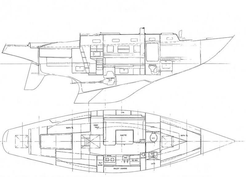 Swan 36 - Nautor's Swan (sailboat)
