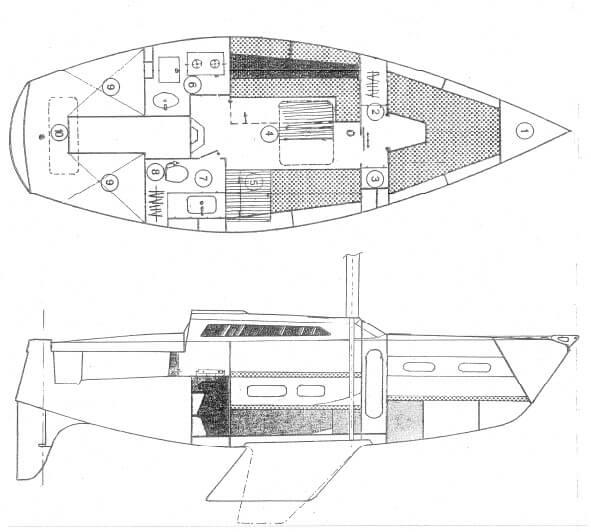 Aquila - Jeanneau (voilier)