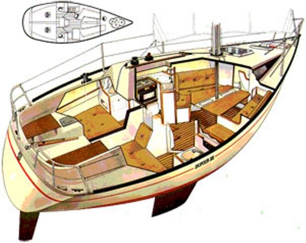Dufour 28 Mezzo (voilier)
