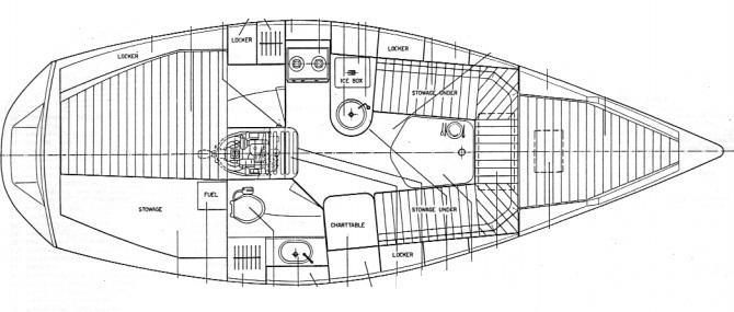 Etap 28i (voilier)
