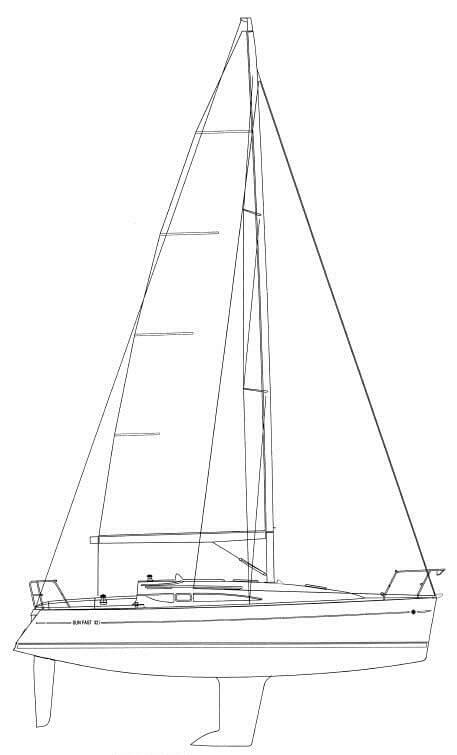 Sun Fast 32i - Jeanneau (voilier)