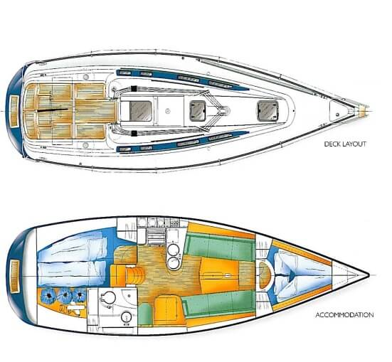 X-332 - X-Yachts (sailboat)