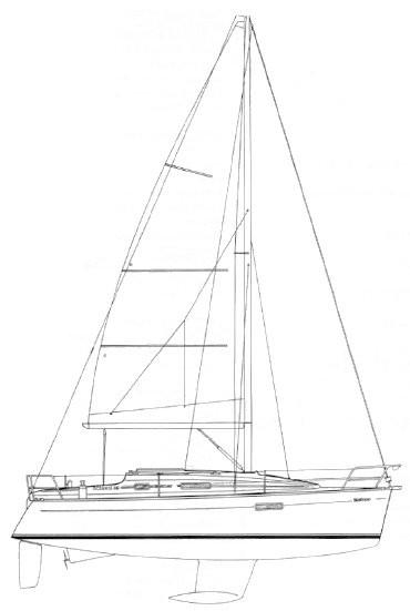 Océanis 281 - Bénéteau (sailboat)