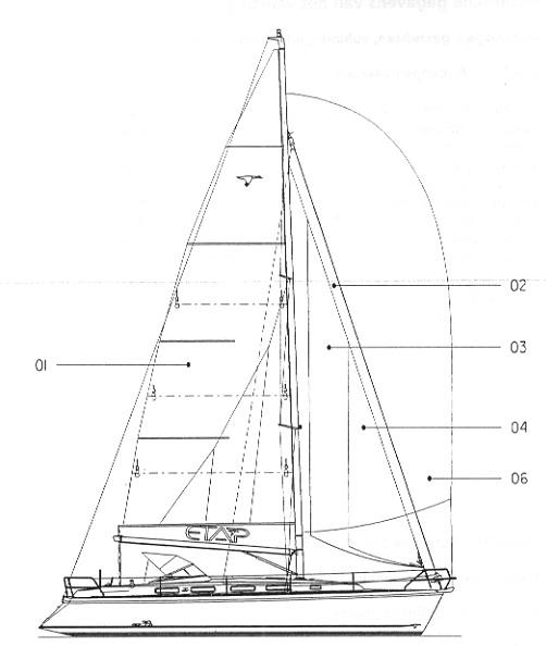 Etap 39s (voilier)