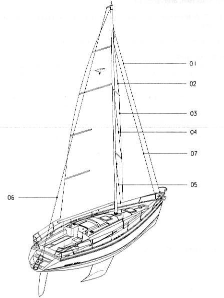 Etap 39s (sailboat)