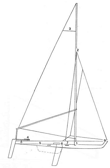 Wizz - Bénéteau (voilier)